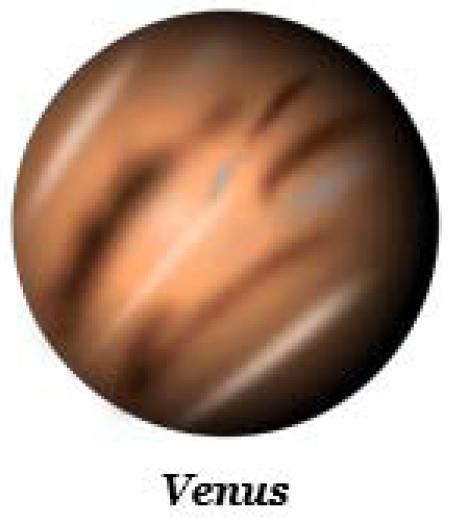Venus Combustion | Astroplanet9
